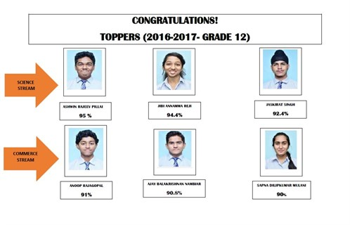 Toppers Grade 12 2016 17 498X320